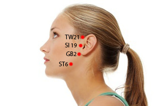 TMJ Treatment Remedies - Toronto Downtown Chiropractor